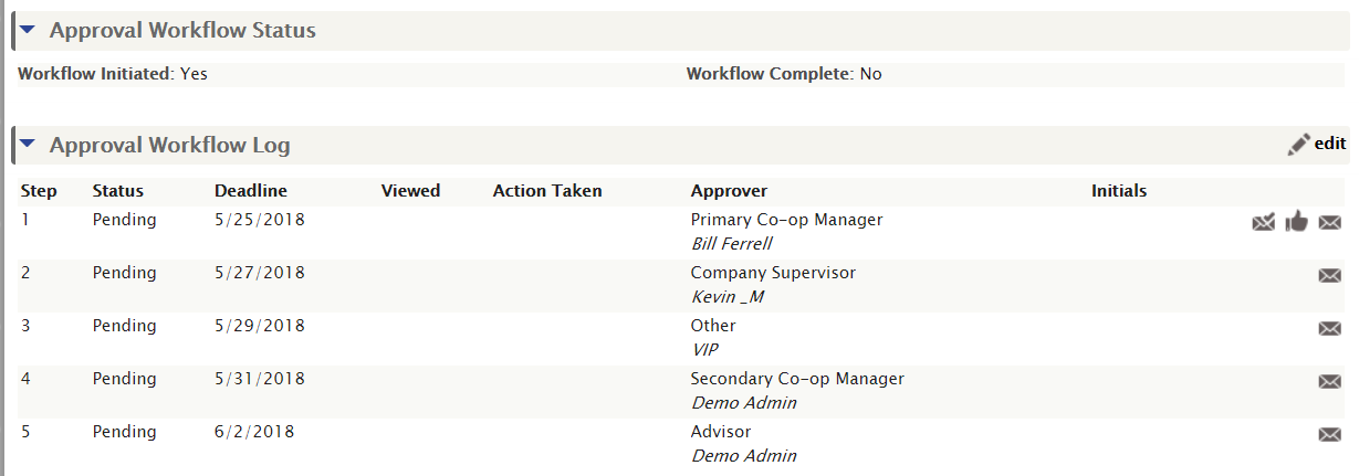 Approval Workflow for Co-op Internships Overview